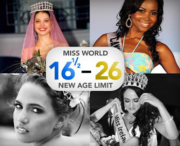 Miss World Age limit