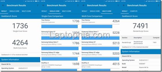 Benchmark Geekbench 4 Xiaomi Mi 5S