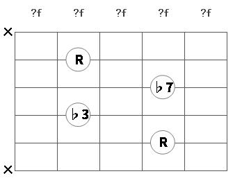 chord4-Cm7-11.png