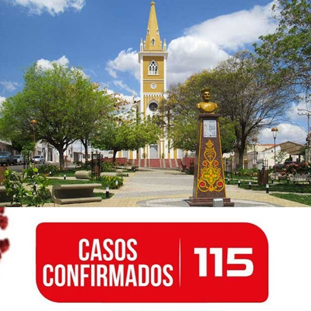Sobe para 115 o número de casos confirmados de Coronavírus em Serra Talhada