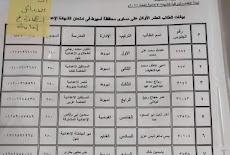 اوائل الشهادة الاعدادية 2021 بمحافظة اسيوط .. تعرف على النتيجة برقم الجلوس