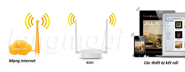 bo phat wifi 2 rau gia re tenda n301