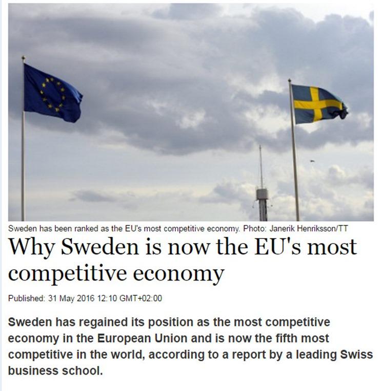 sweden economy tops