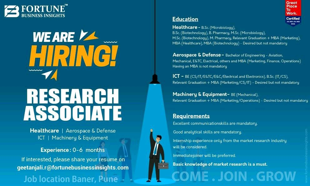 Opening For Freshers & Experienced Candidates In Market Research In Health care Domain