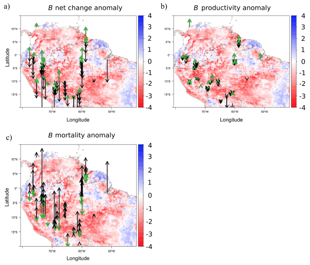 Spatial patterns in the 2010 Amazon basin biomass anomaly (ΔB) for plot clusters, including mean (a) net change, (b) productivity (recruitment + growth), and (c) mortality (all in Mg ha−1 yr−1). Up (down) arrows indicate an increase (decrease) in values compared to the mean baseline 1998 to pre-2010. The background indicates the drought δW Z-scores. Graphic: Feldpausch, et al., 2016 / Global Biogeochemical Cycles