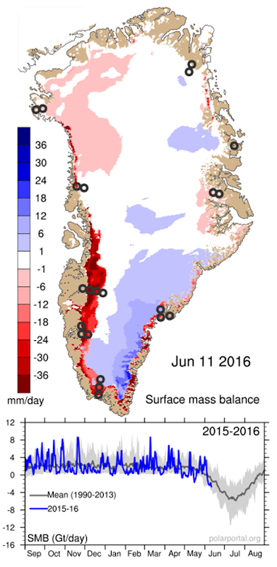 Daily contribution to the surface mass balance of the Greenland Ice Sheet, 11 June 2016. The circles correspond to the PROMICE weather stations that are used to monitor the melting processes. Graphic: DMI