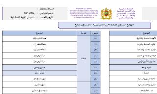 توزيع سنوي: المفيد في التربية التشكيلية المستوى الرابع 2021/2022