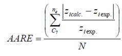 caracterización de la fracción pesada error relativo promedio absoluto