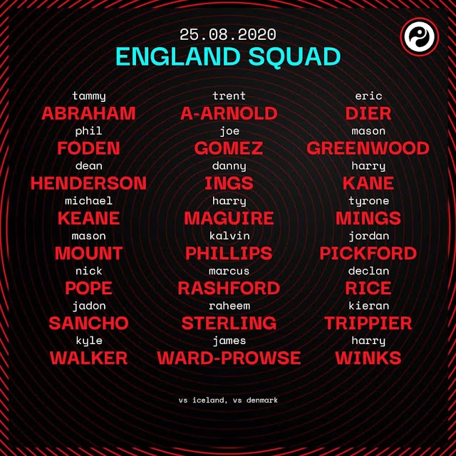 Gareth Southgate Names Provisional Squad For UEFA Nation League ,See Provisional Squad Here