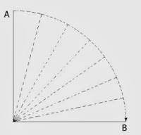 movimiento aparente,segmentos a y b