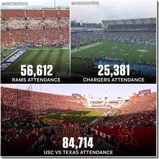 NFL comparison