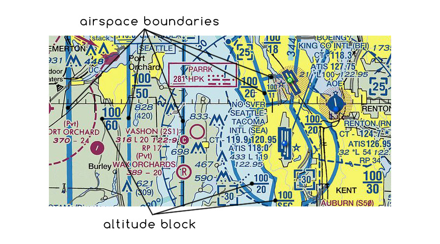 Airspace Guide USA Chart Reading Tutorial CAviation - Class g airspace map