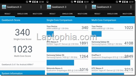 Benchmark Geekbench 3 Evercoss Winner T+ Compo