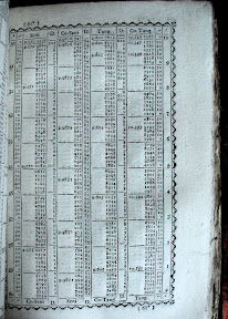Página de los logaritmos de los senos y tangentes.