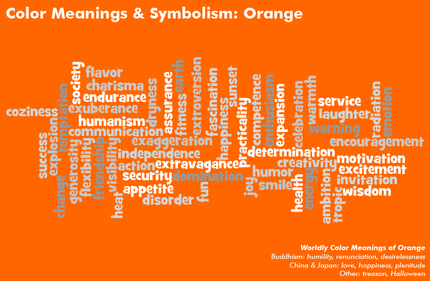 Color Meaning Of Orange An Artists Canvas By Stacey Zimmerman
