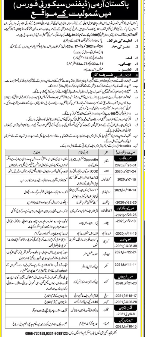 1000+Vacnacy Pakistan Army Defence Security Force Jobs October 2020