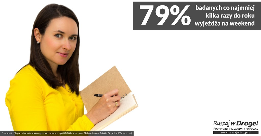 79% badanych wyjeżdża na weekend - raport POT rynku krajowego