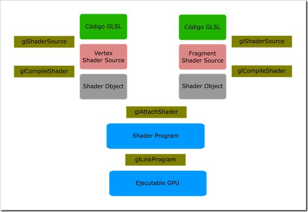 glsl shader compiler
