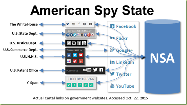 american-spy-state-government-compromised