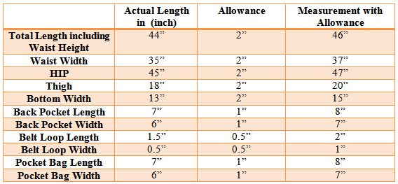 Fabric Consumption Calculation for Woven Bottom