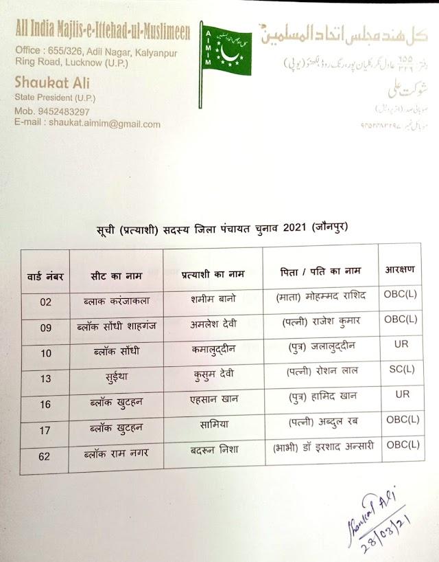 AIMIM ने जारी किया ज़िला पंचायत सदस्यों की सूची , कई सपाई भी जुगाड़ में लगे