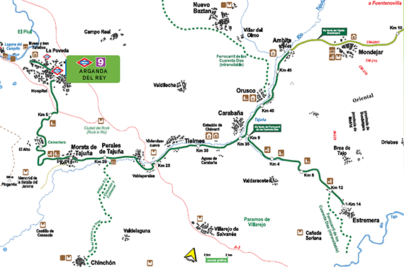 Ruta Verde Vía Verde del Tajuña