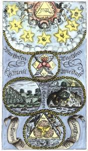 Frontispiece To Hermetis Trismegisti Erkantnuss Der Natur 1706, Alchemical And Hermetic Emblems 1