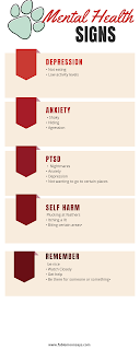 Signs of mental health disorders