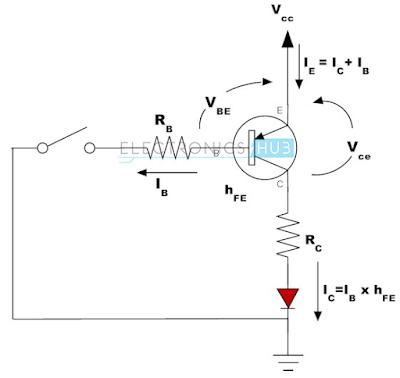 Transistor PNP sebagai saklar