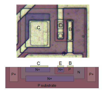 An NPN transistor from the TL431 die, and its silicon structure.