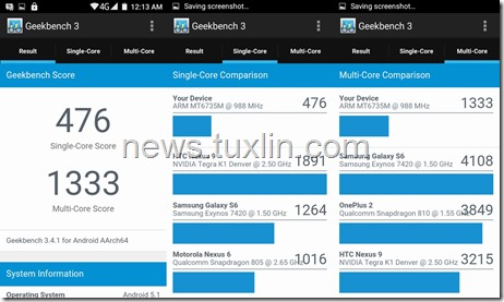 Benchmark Advan i45 Geekbench 3