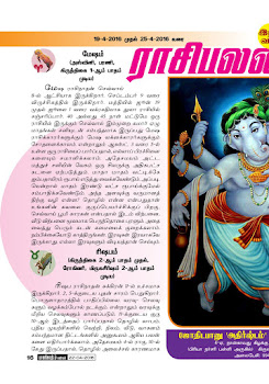 Weekly Astrological Predictions and Panchangam for April 2016