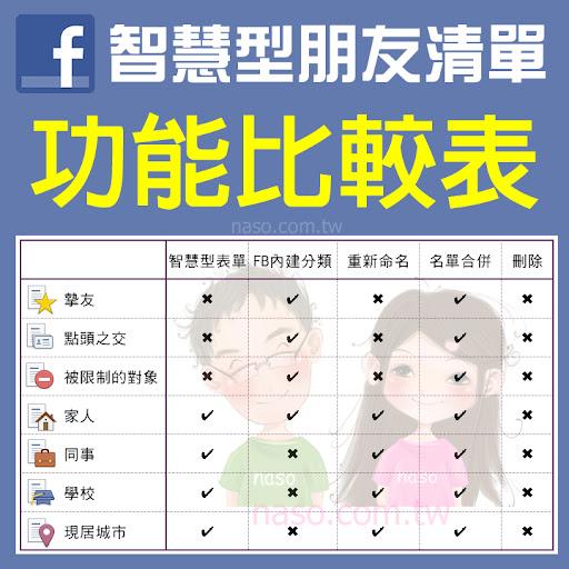 【Facebook新功能】智慧型朋友清單功能比較表