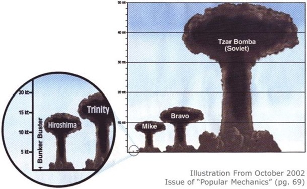 Tsar-Bomba-3_thumb