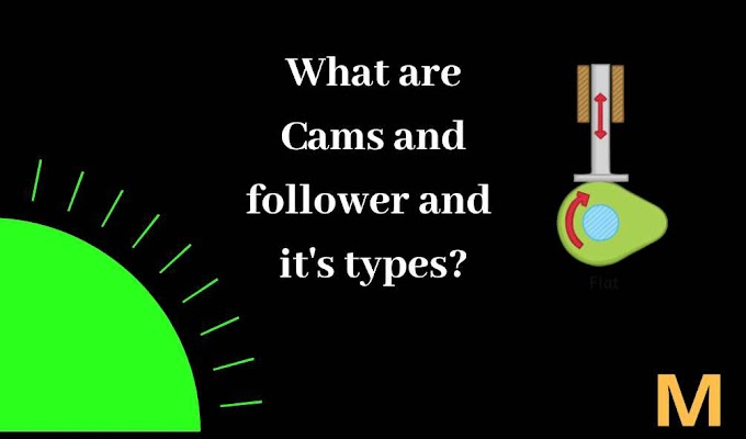 Cam and follower- details with types and uses | The Mechanical post