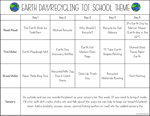 Earth Day/Recycling Tot School Theme