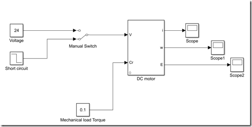The Beginner Programmer: Modelling a DC motor using LTspice