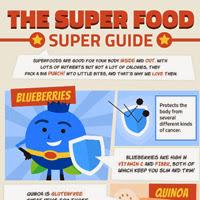 Post image for Top Superfoods to Boost Your Body With Antioxidants