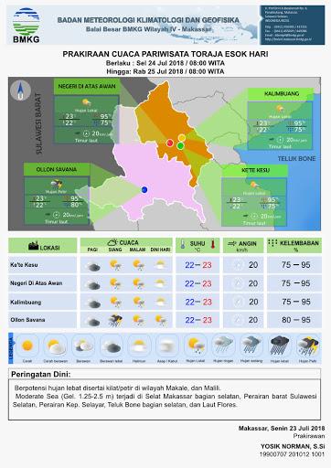 BMKG : Peringatan Dini Cuaca Buruk Akan Melanda Sebagian Wilayah Tana Toraja