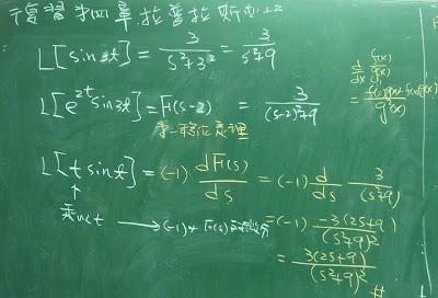 基本函數相乘的拉式變換