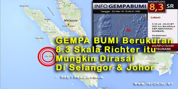 Gempa Bumi Sumatera.png