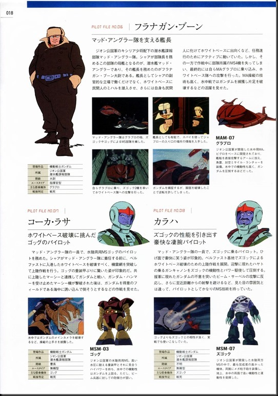 ACE IN THE GUNDAM U.C.0079‐U.C.0096_811955-0021