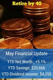 May 2016 Goals and Financial Updates thumbnail