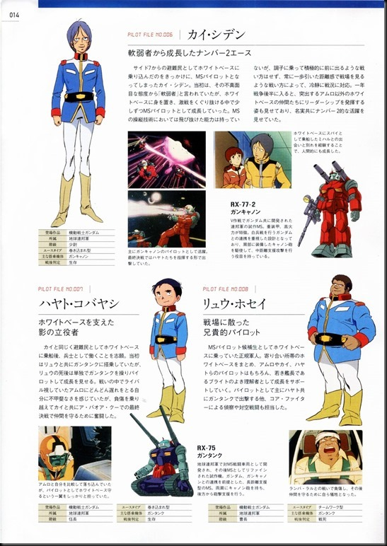 ACE IN THE GUNDAM U.C.0079‐U.C.0096_811955-0017