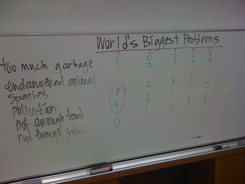Problem Whiteboard.