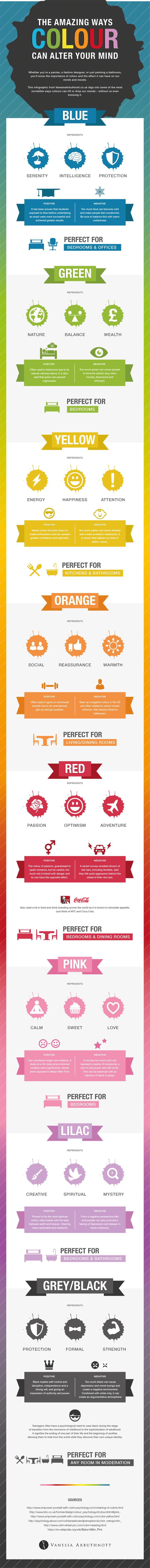 Las diferentes y sorprendentes maneras en que los colores pueden alterar tu mente