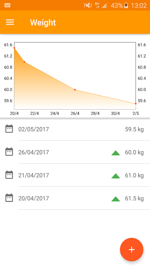 Technutri - calorie counter and carb tracker- screenshot