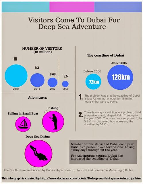 Infographix - deep-sea-adventure-dubai_5146e1ced44ff_w1500.jpg