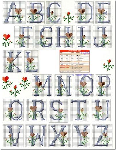 Letras con corazones Abecedario punto de cruz