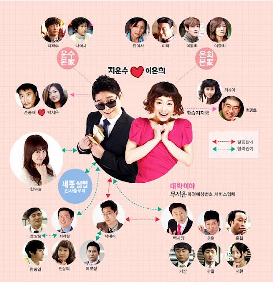 韓劇 125億的捉迷藏 人生逆轉 線上看
